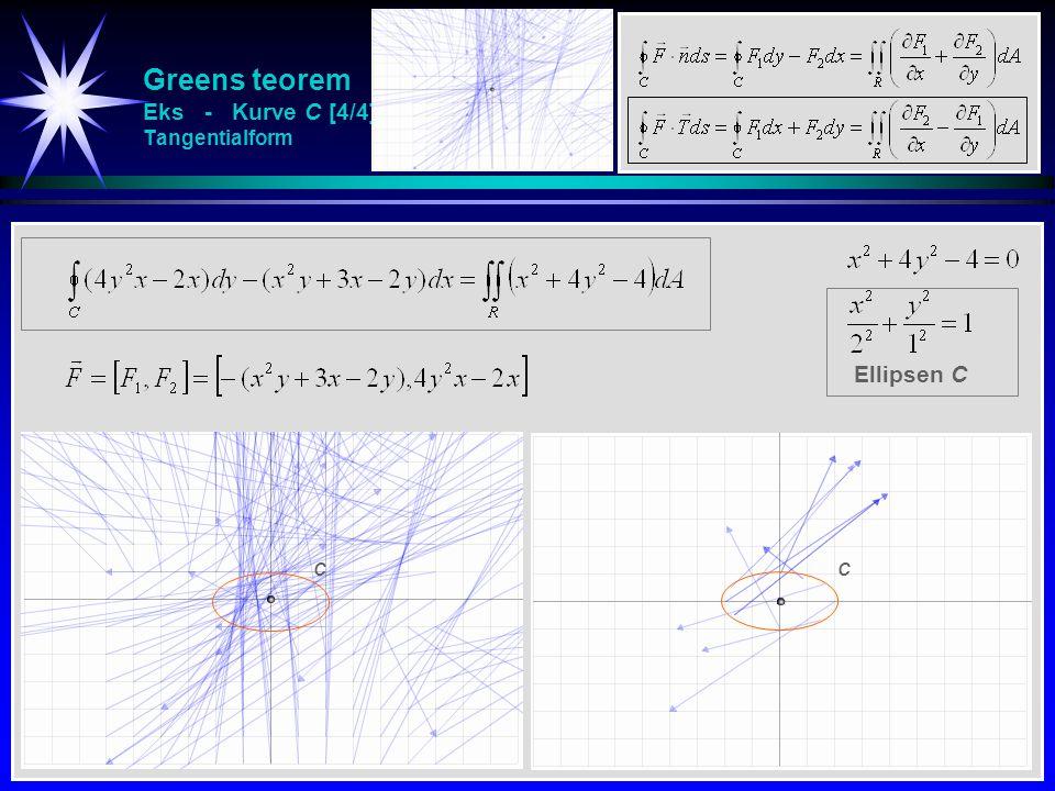 Greens teorem Eks - Kurve C [4/4] Tangentialform